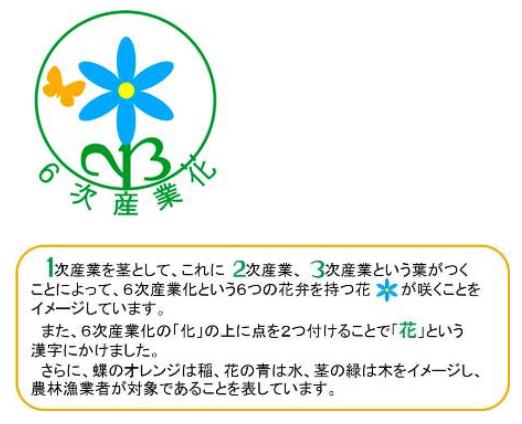6次産業化ロゴマーク